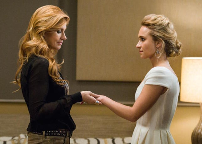 'Nashville,' 'Castle' Among Series Cancellations